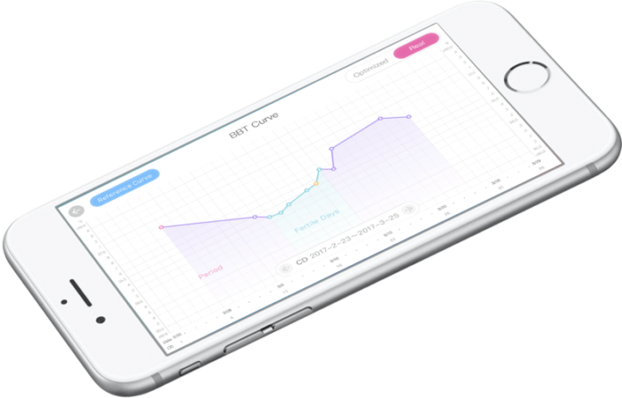 mobile aplikasi ovutest